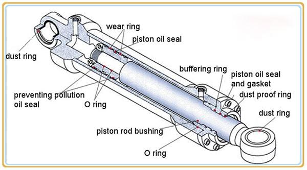 Xi-lanh nghiêng trên xe nâng 2 tấn động cơ đốt trong